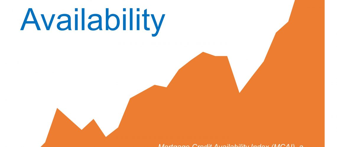 mortgage-credit-availibility