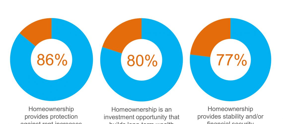 renters-views-on-homeownership